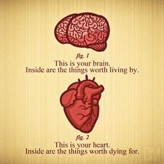 Fig.1: This is your brain: Inside are things worth living by. Fig.2: This is your heart. Inside are things worth dying for.
