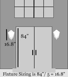 """Wall fixtures can be added on one or both sides of the front door.  They should be 1/5 the height of the door and mounted about 66"""" from the floor, slightly above eye level."""