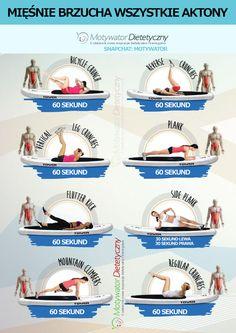 8 ćwiczeń – Trening brzucha na wszystkie aktony mięśniowe.