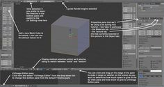 Aine's Opensim Blog: Blender: Introduction to Textures, UV Maps, and Ma...