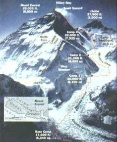 The highest point of Nepal - Mt. Everest.
