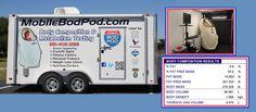 Mobile Bod Pod - Houston's Exclusive Body Composition Testing Service!