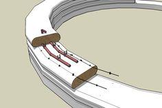 bond beam for earthbag yurt