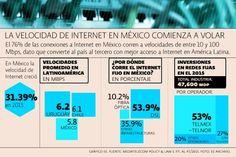 Uruguay, Chile y México, los punteros de América Latina en Internet noticiasdechiapas.com.mx/nota.php?id=84957