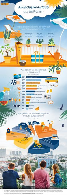All-inclusive-Urlaub auf Balkonien: Eine Umfrage zeigt, das 76% aller Deutschen schon einmal Urlaub auf dem eigenen Balkon gemacht haben. Welche Gründe dafür sprechen und was auf dem Balkon nicht fehlen darf, seht ihr hier. #infografik #urlaub #sommer #balkon #balkonien