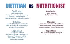 Dietitian vs. Nutritionist. The facts II The Baking Dietitian
