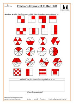 Equivalent Fractions for KS2 & KS3