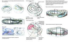 Проект выполнялся по частному заказу, на создание детской игровой площадки. Требования заказчика - необычно -уникально -индивидуально.  В основе формообразования лежит био форма. Дети погружаясь в игру создают свой мир и пространство - подводное ли, космическое - это живое…