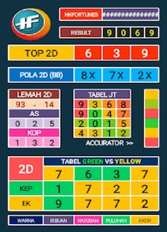 Lottery Tips, Lottery Games, Lotto Draw, Lotto Numbers, 19. August, Math Measurement, Juni, Satta King, Sydney