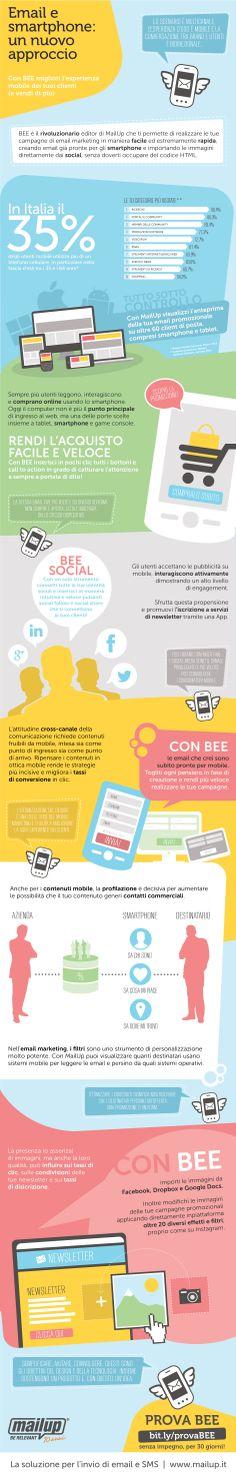 Email e smartphone: un nuovo approccio