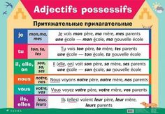 Adjectifs posessifs