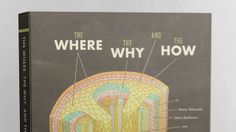 The Where, the Why, and the How by ALSO. The book trailer for The Where, the Why, and the How: 75 Artists Illustrate Wondrous Mysteries of Science