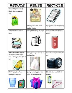 This product includes 12 cards to be sorted into 3 categories - Reduce, Reuse, Recycle. The headers for each category are also included. This can be used as an individual activity at a center, in pairs, or in small groups. It is a great way to engage your Recycling For Kids, Reduce Reuse Recycle, Ways To Recycle, Nail Swag, Community Helpers Preschool, Recycling Information, 5 Rs, Earth Day Activities, Sustainable Living