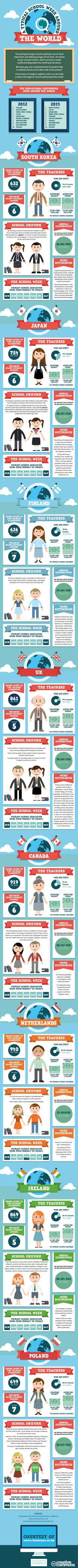 A Typical School Week Around The World #Infographic #Education