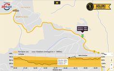 Comrades Marathon (@ComradesRace) | Twitter Ultra Marathon, Turning, South Africa, Twitter, Wood Turning