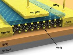 A new transistor Thinner than silicon and better than graphene