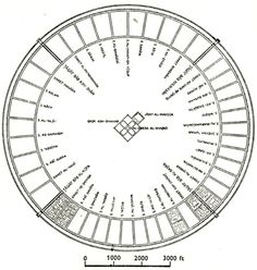 Plan of the Round City of Al-Mansur, Baghdad, 766A.D.