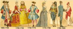 1700s Clothing Men's paperdolls | Mid 17th century- Late 17th century clothing