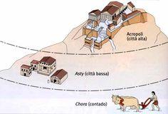 La parte bassa della città era detta astu, dove il luogo di maggiore importanza era l'agorà.