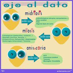 #enfermera, #enfermero, #enfermería, #ojos, #midriasis, #pupila, #moisis, #anisocoria, #pupila, #iris, #alteracionespupilas, #alteracionesojos