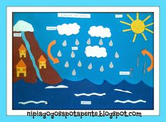 Νηπιαγωγός από τα πέντε...: ΤΟ ΤΑΞΙΔΙ ΤΗΣ ΣΤΑΓΟΝΑΣ Projects For Kids, Diy For Kids, Crafts For Kids, Kindergarten Handwriting, End Of School Year, Water Cycle, Water Crafts, Preschool Activities, Homeschool