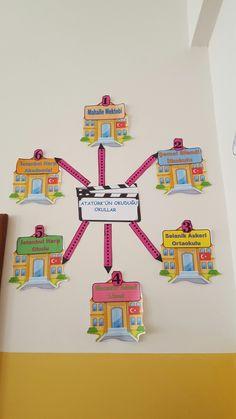 Atatürk ün okuduğu okullar