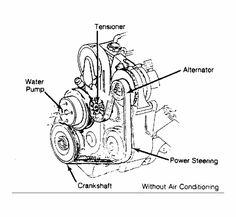 E F E Efa Af A D Ace Timing Belt Ford Thunderbird on 1993 Ford Tempo Engine Diagram