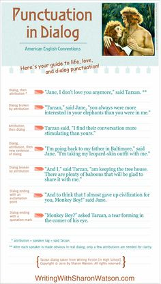 Grammar Tutorial: Punctuation in Dialog infographic #homeschool #writing