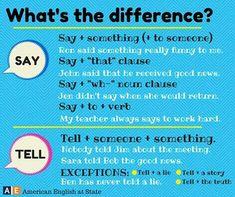 Say - Tell