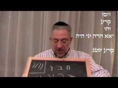 Kabbalah: Secretos del Zohar - clase 15 Bereshit