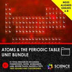 31 best chemistry atoms elements the periodic table images on unit bundle atoms and the periodic table urtaz Image collections