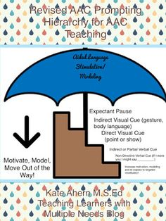 rethinking prompting strategies in aac and with students with apraxia of speech