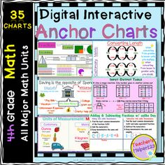 4th Grade Anchor Charts that include all major units including:Place ValueRound NumbersCompatible Numbers Decimal Place Value FractionsCompare FractionsAdding & Subtracting Fractions with Like and Unlike DenominatorsFractions and converting to decimalsDecimals on a number lineMultiplication and ... 4th Grade Activities, 4th Grade Math, Classroom Activities, Teaching Resources, Teaching Ideas, Math Major, Math Concepts, Anchor Charts, Elementary Teaching