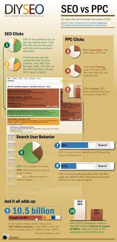 #searchengineoptimization