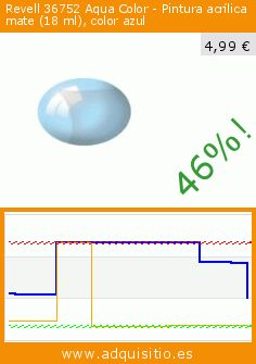 Revell 36752 Aqua Color - Pintura acrílica mate (18 ml), color azul (Juguete). Baja 46%! Precio actual 4,99 €, el precio anterior fue de 9,20 €. https://www.adquisitio.es/revell/36752-aqua-color-pintura