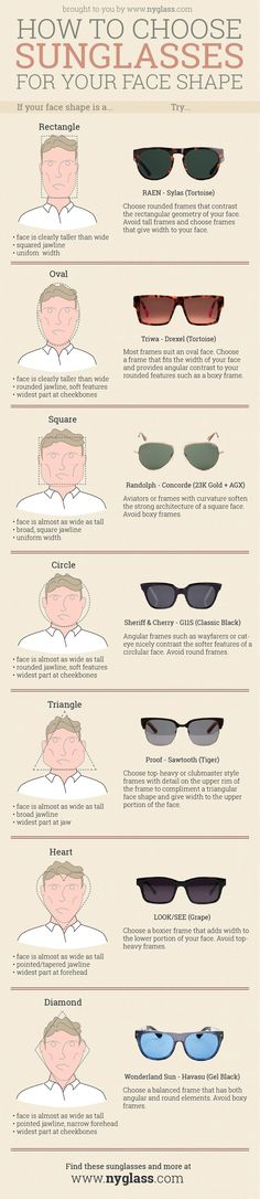 How to choose sunglasses for your face shape (guide for both men and women)