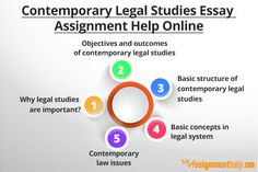 law essay help law assignment help at my assignment helpcomprovides affordable law essay helplaw assignment help and law di