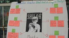 Character traits: What kind of a boy is Marty? We kept adding to this poster as we read the book. The green sticky is the trait and the orange ones are the text based evidence. Reading Strategies, Reading Skills, Reading Comprehension, Reading Charts, Comprehension Activities, Reading Response, Middle School Reading, 5th Grade Reading, Reading Centers