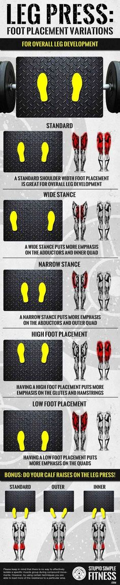 Foot Placement Variations On The Leg Press - By Danny Ajini From Stupid Simple Fitness | Glamour Shots