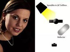 световые схемы для портретной съемки: 14 тыс изображений найдено в Яндекс.Картинках