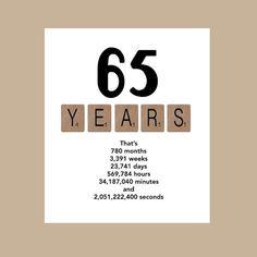 65th Birthday Card - Masculine Birthday Card- Card for Him - Card for Her - Milestone Birthday - 1950 Birthday Card