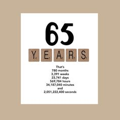 65th Birthday Card Masculine By DaizyBlueDesigns Cards 65 Party Ideas