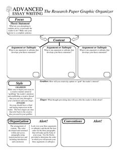thesis statement on pinterestthesis statement graphic organizer   this is a great graphic organizer that teachers could hand out