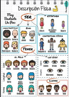 Spanish Lessons Online, Spanish Lessons For Kids, Spanish Basics, Spanish Lesson Plans, Spanish Grammar, Spanish Vocabulary, Spanish Language Learning, Spanish Classroom Activities, Spanish Teaching Resources