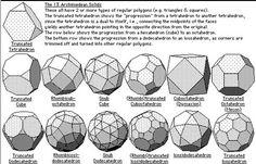 god geometry - Pesquisa do Google