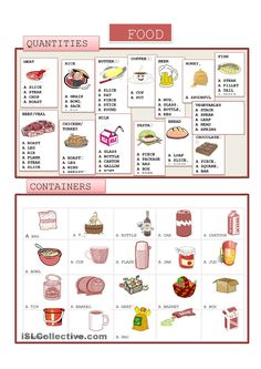 FOOD. QUANTITY AND CONTAINERS