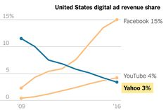 My Blog: Verizon Announces $4.8 Billion Deal for Yahoo's In...