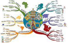 Mapa mental de países del mundo