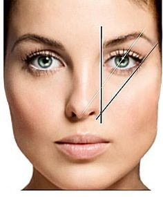 Eyebrow Shaping Tips – Different Eyebrow Shapes – How to Arch Eyebrows- Some women need this desperately ! Scary eyebrows everywhere! Beauty Make-up, Beauty Secrets, Beauty Hacks, Hair Beauty, Beauty Tips, Beauty Skin, Perfect Eyebrow Shape, Perfect Brows, Makeup Tips