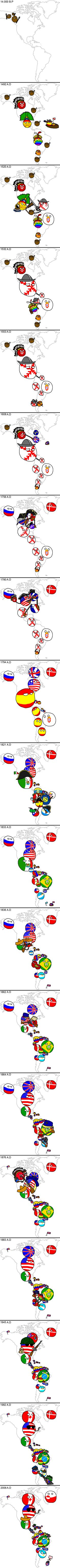 History of the Americas